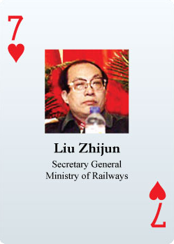 Liu Zhijun