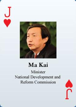 Ma Kai