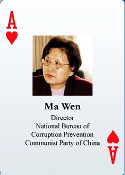 Ma Wen