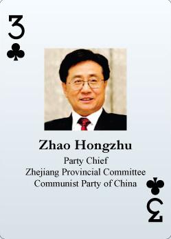 Zhao Hongzhu