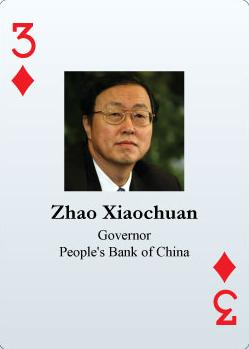 Zhao Xiaochuan